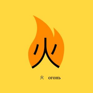 """китайский для детей, иероглиф """"огонь"""""""